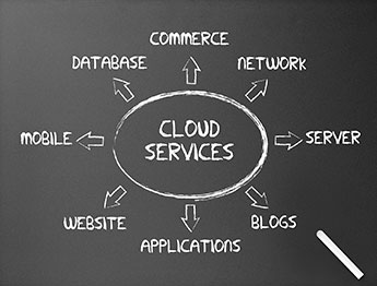 cloud-page-image